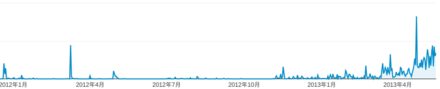onigiri_graph01.png
