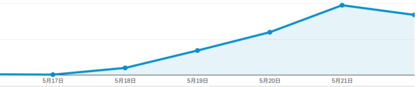 onigiri_graph02.png