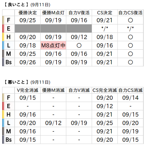 datetable.png