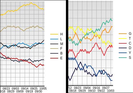 graph201510.png